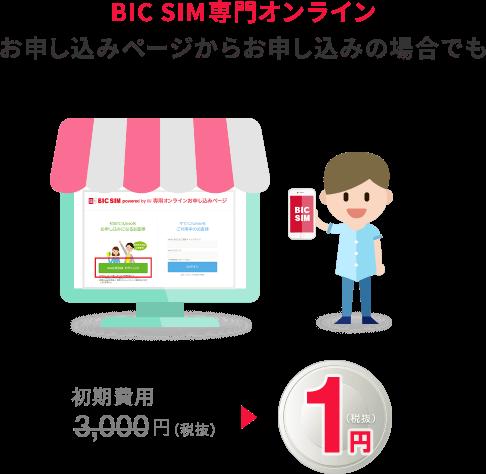 BIC SIM専用オンラインお申し込みページからお申し込みの場合でも、通常3,000円の初期費用が1円に。