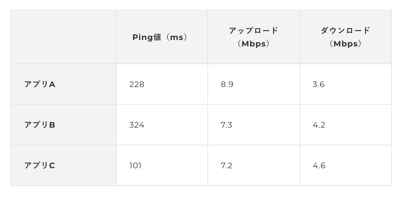 スクリーンショット 2018-06-20 11.44.34.png