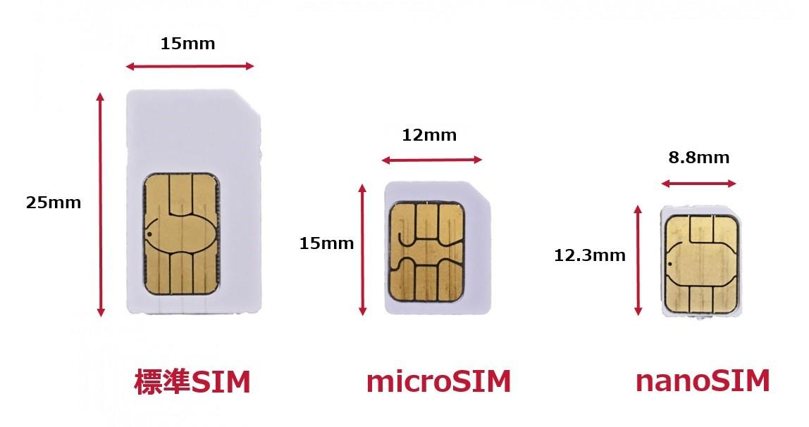 SIMサイズ.jpg