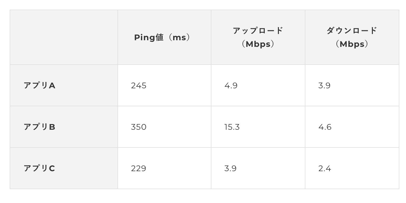 スクリーンショット 2018-06-20 9.49.04.png