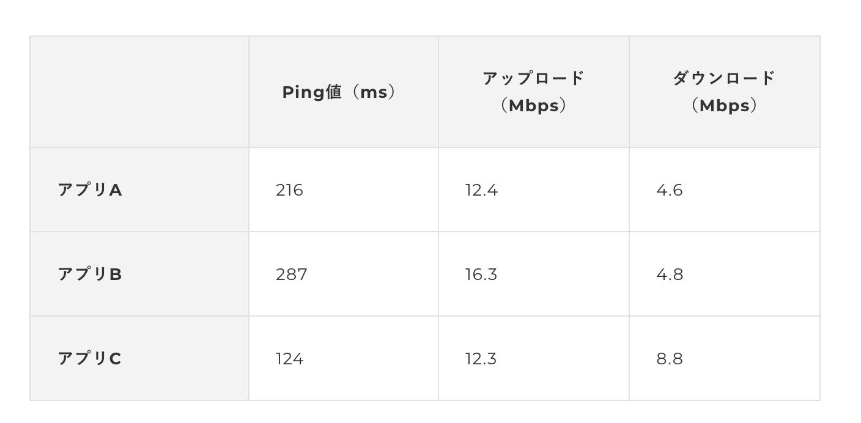 スクリーンショット 2018-06-20 15.34.30.png